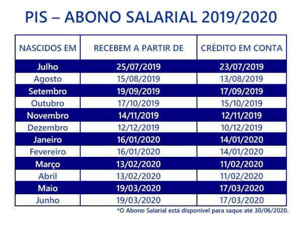 datas pis 2019